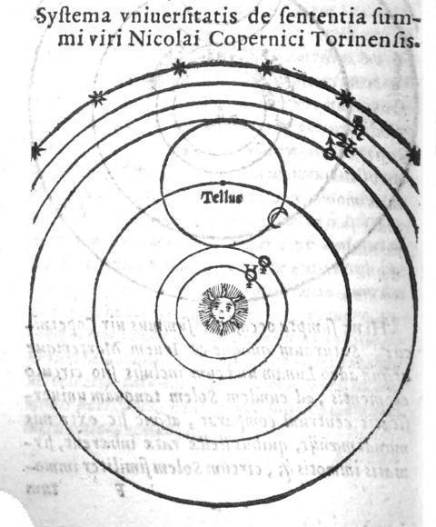 Représentation par Valentin Naboth, en 1576, du modèle héliocentrique de Copernic.